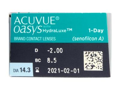 Acuvue Oasys 1-Day (30 lentile) - vizualizare parametrii
